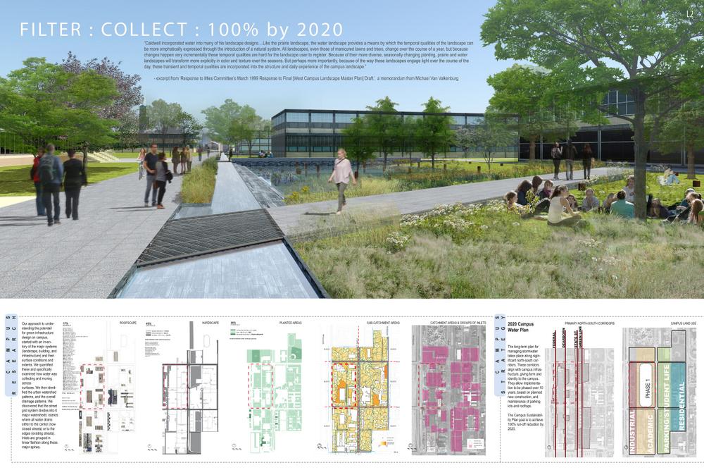 Illinois Institute of Technology design