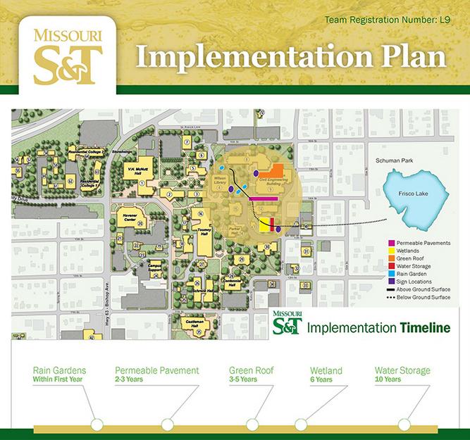 Missouri University of Science and Technology design