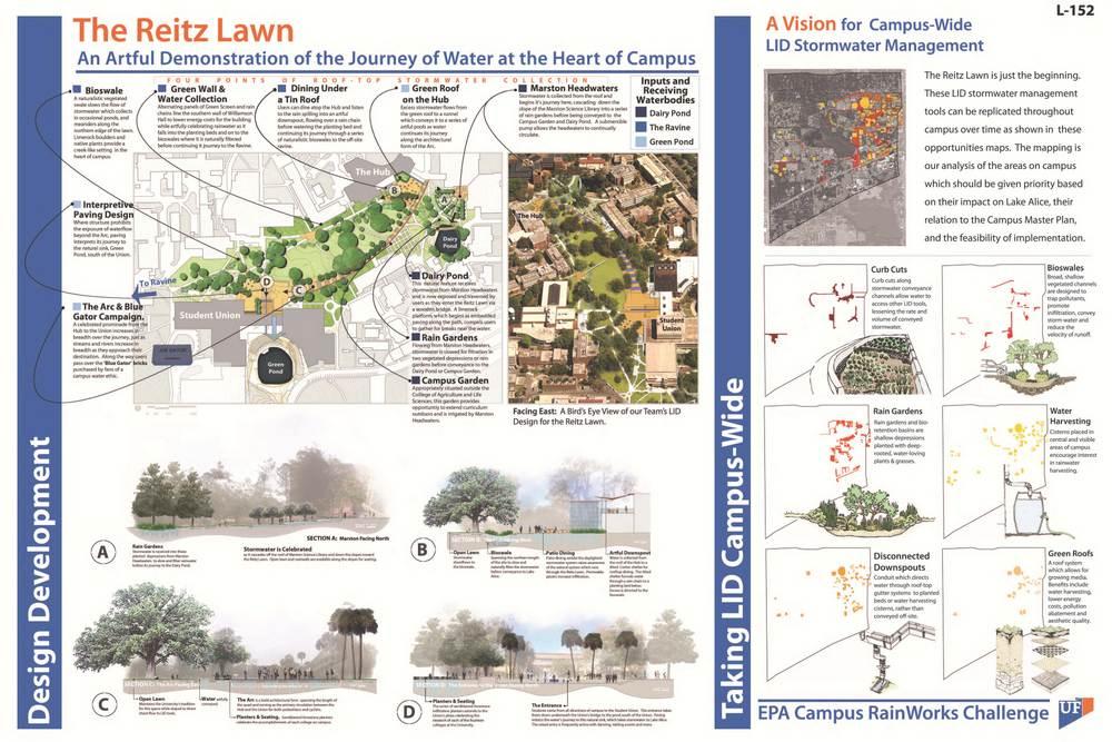 University of Florida: The Reitz Lawn