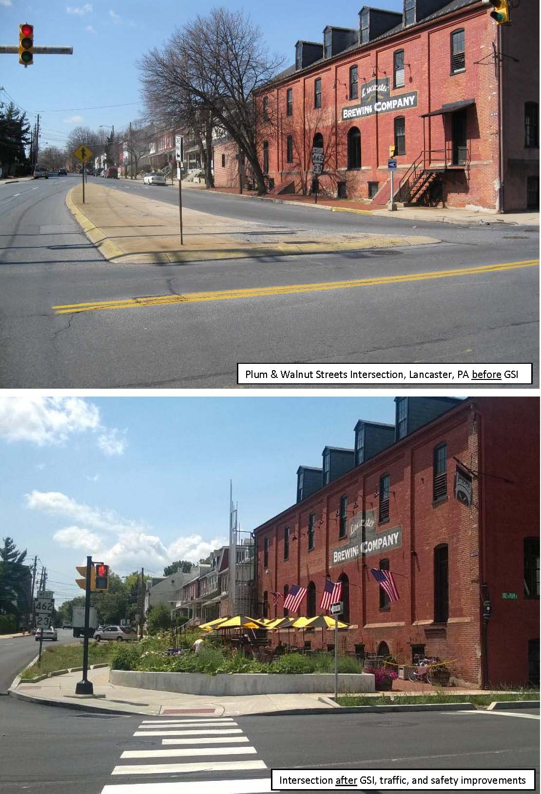 The City of Lancaster, Pa., improved traffic and pedestrian safety, implemented significant green infrastructure, and enhanced a local business through this integrated, public-private partnership project at the Plum and Walnut intersection.