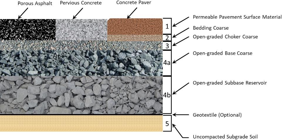 Swr - Permeable Paver Diagram - July U0026 39 19