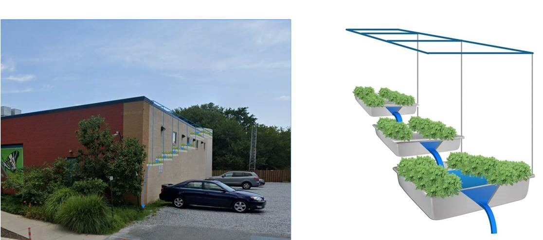 Redesigned Parking Lots Showcase Green Infrastructure, Protect Chesapeake Bay