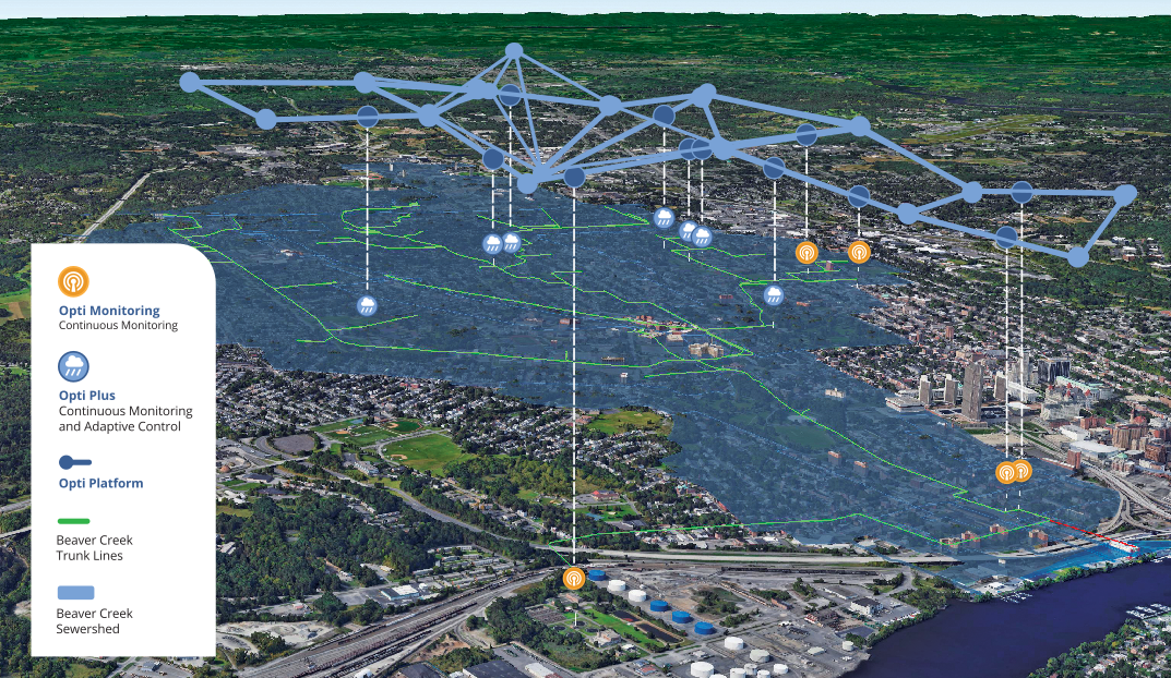 Smart Watershed Network Management — Opti